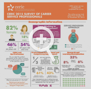 CERIC-Survey-Infographic---Thumb