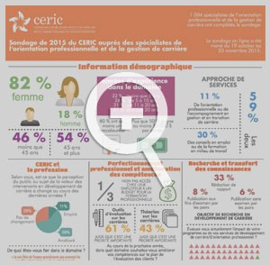 CERIC-Survey-Infographic-Thumb-FR