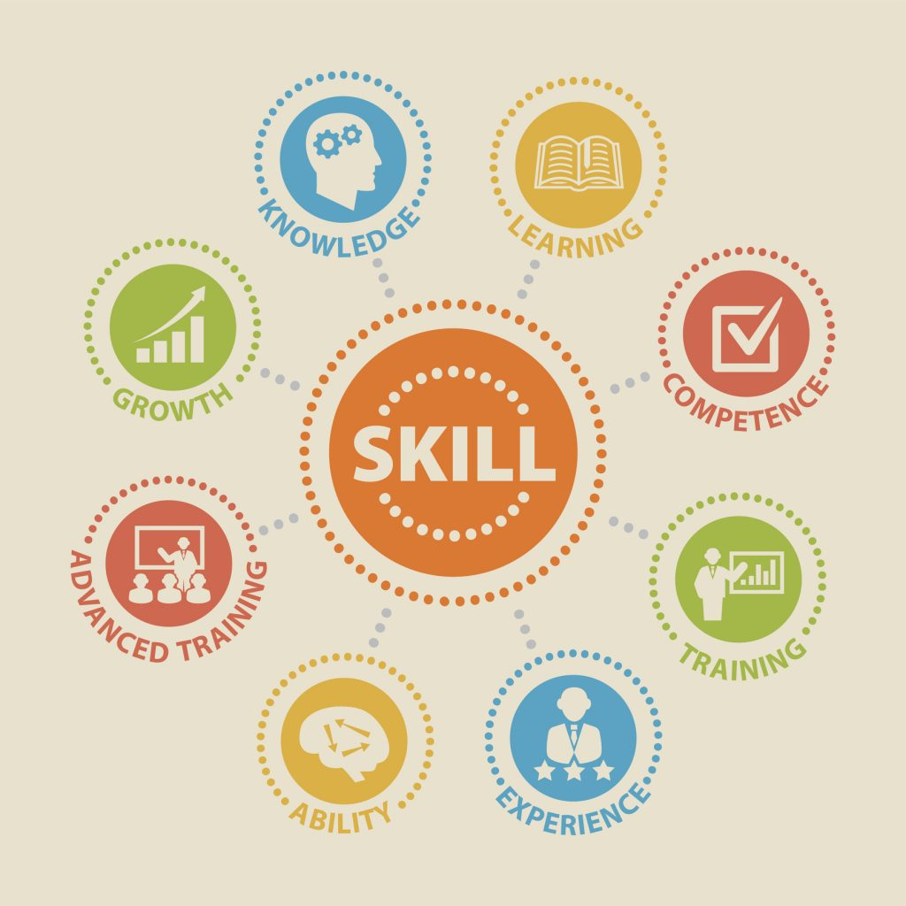 Education and technology training opportunities to expand skill development